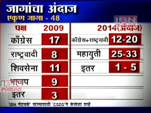 election 2014 34
