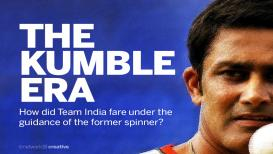 अनिल कुंबळे कोच असताना टीम इंडियाचं यश-अपयश